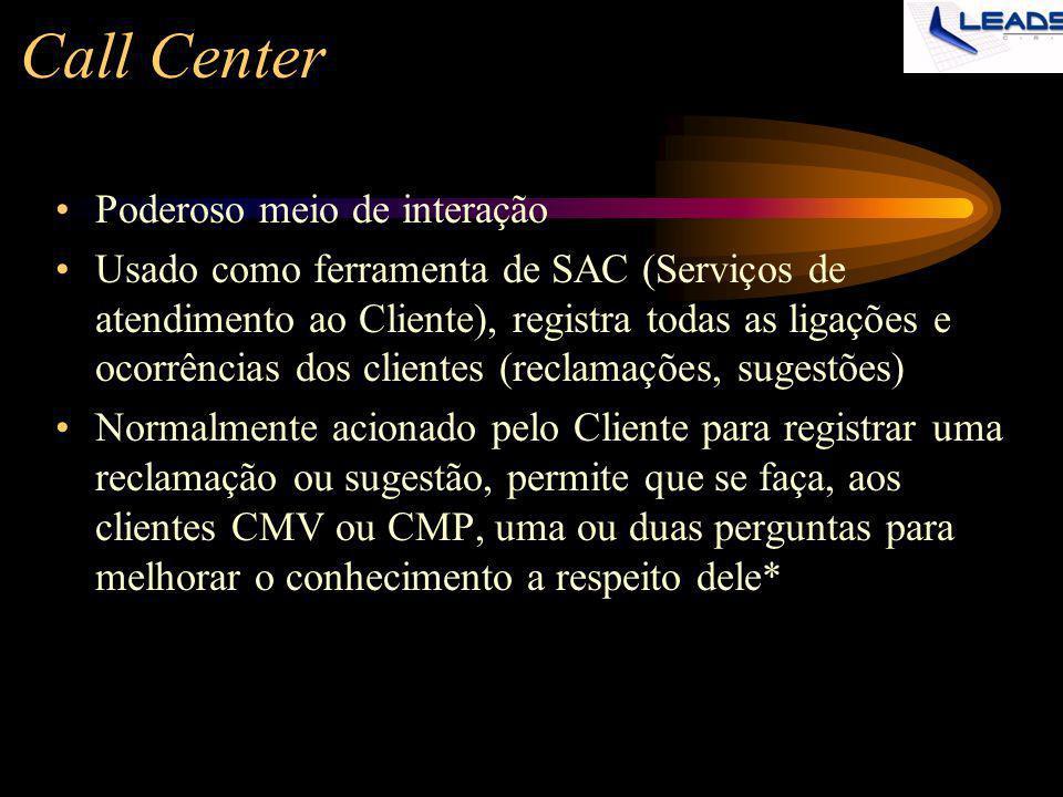 Call Center Poderoso meio de interação