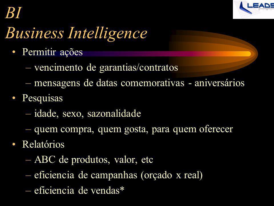 BI Business Intelligence