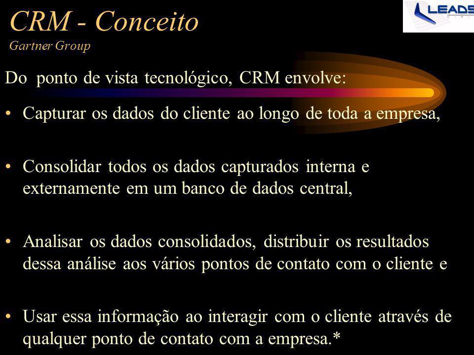 CRM - Conceito Gartner Group