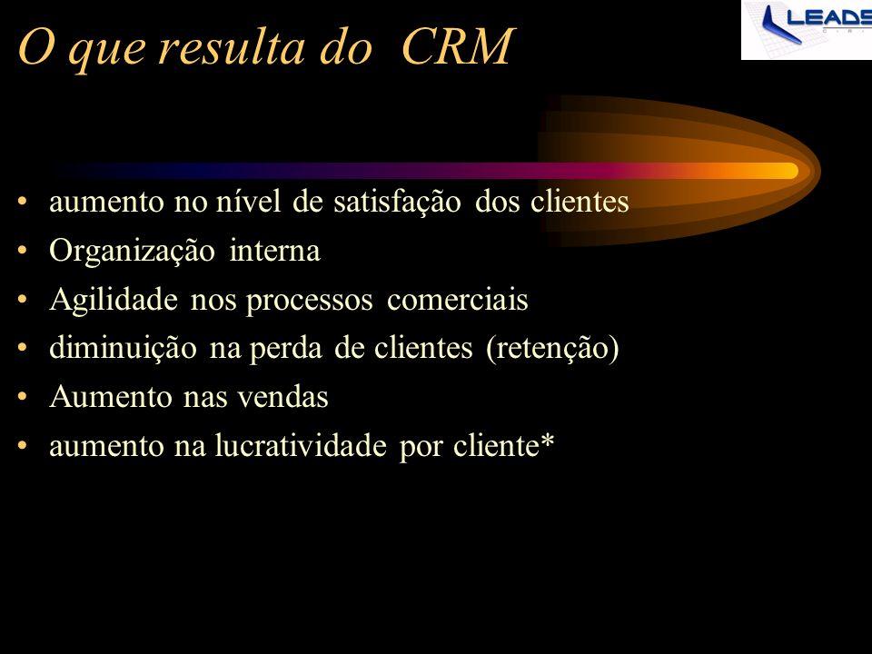 O que resulta do CRM aumento no nível de satisfação dos clientes