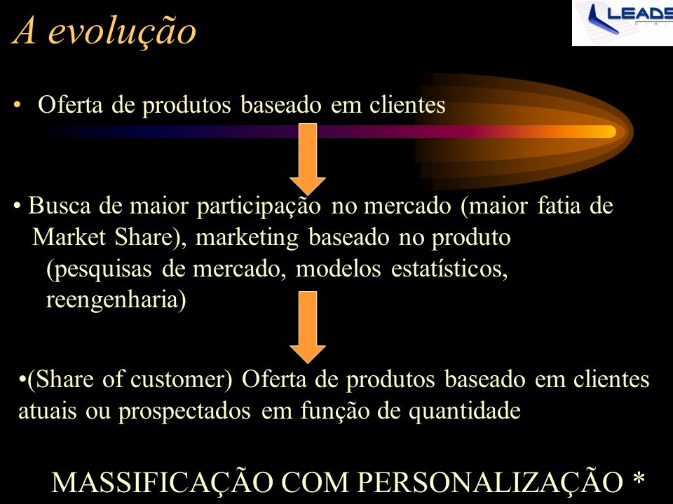 A evolução Oferta de produtos baseado em clientes