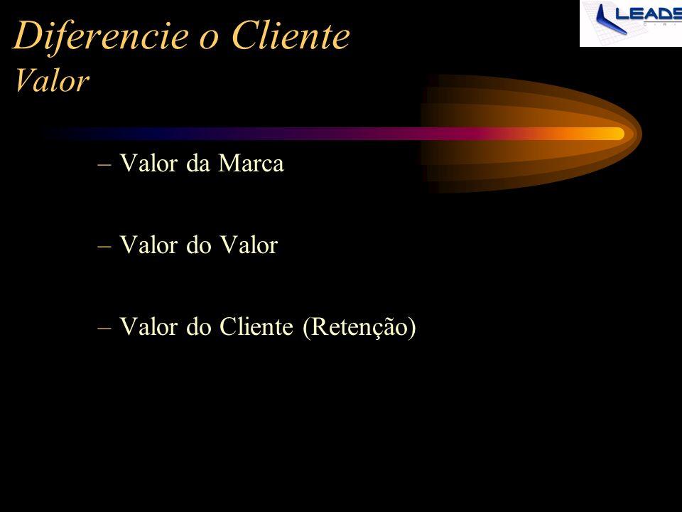 Diferencie o Cliente Valor