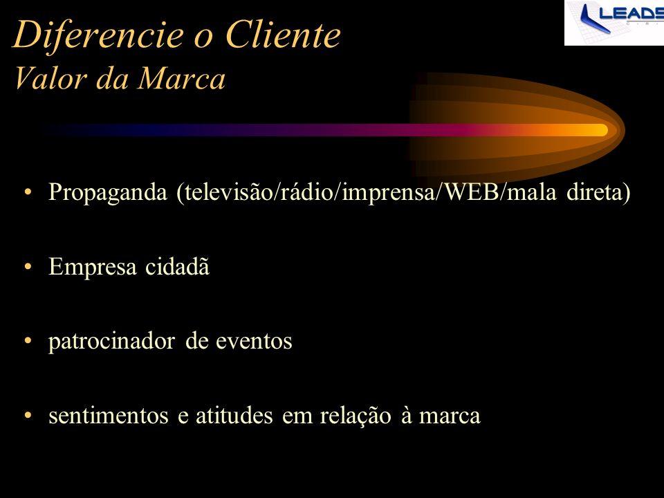 Diferencie o Cliente Valor da Marca