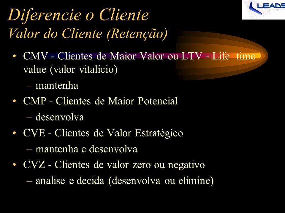 Diferencie o Cliente Valor do Cliente (Retenção)