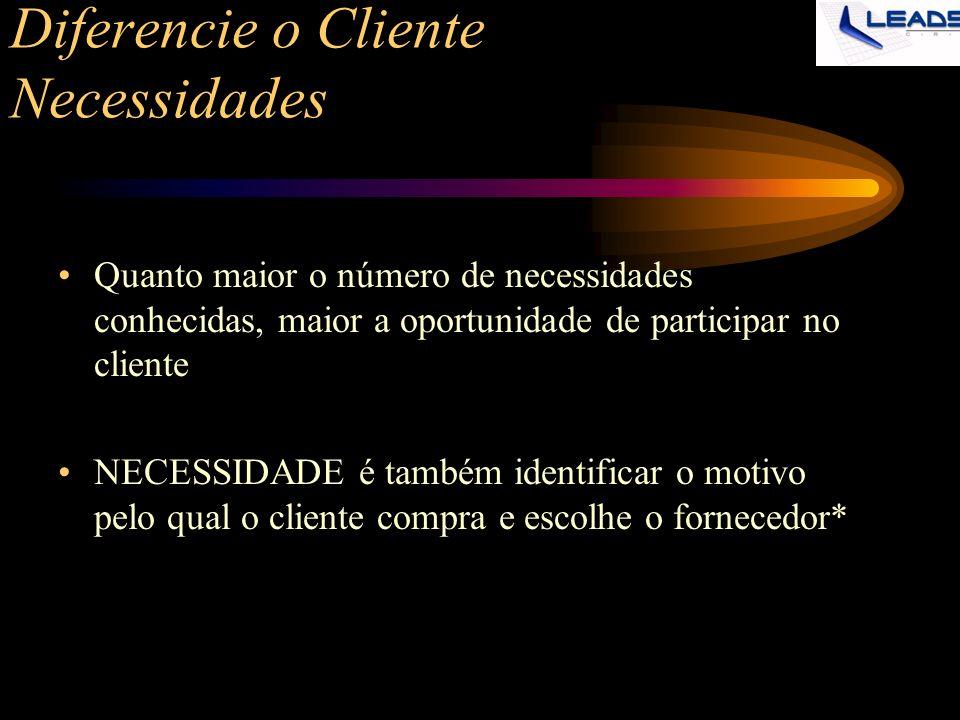 Diferencie o Cliente Necessidades
