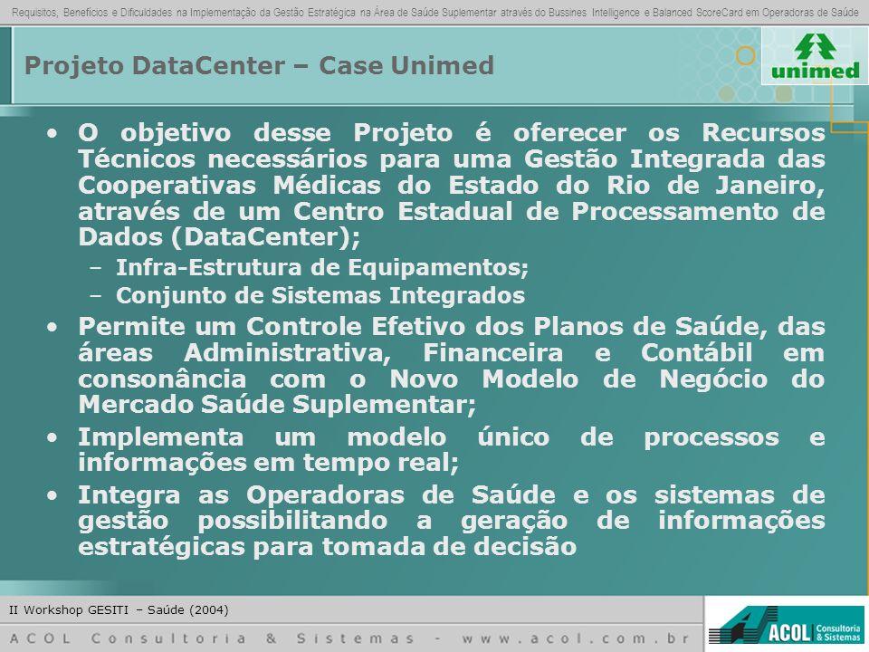 Projeto DataCenter – Case Unimed