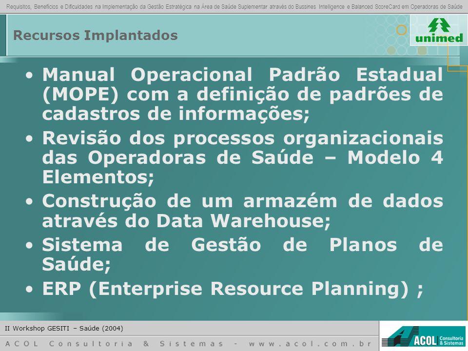 Construção de um armazém de dados através do Data Warehouse;