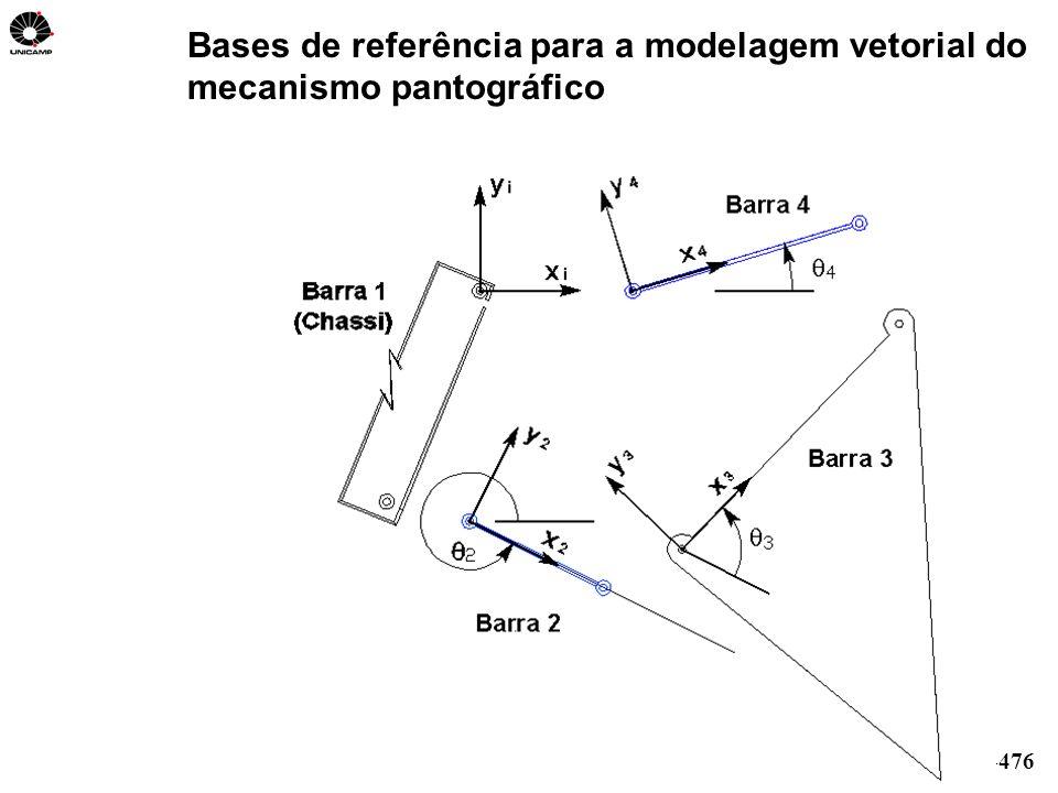 Bases de referência para a modelagem vetorial do mecanismo pantográfico