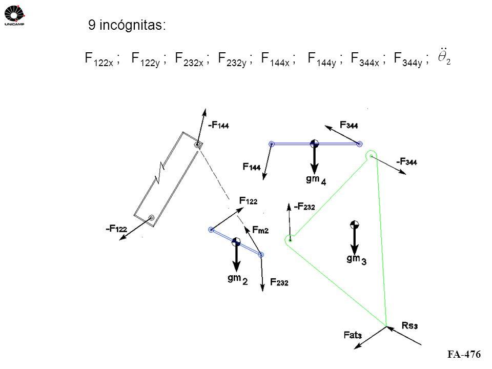 9 incógnitas: F122x ; F122y ; F232x ; F232y ; F144x ; F144y ; F344x ; F344y ;