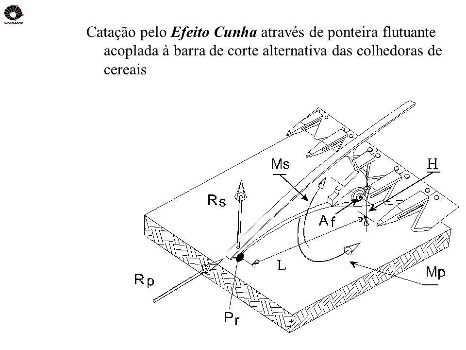 Catação pelo Efeito Cunha através de ponteira flutuante acoplada à barra de corte alternativa das colhedoras de cereais