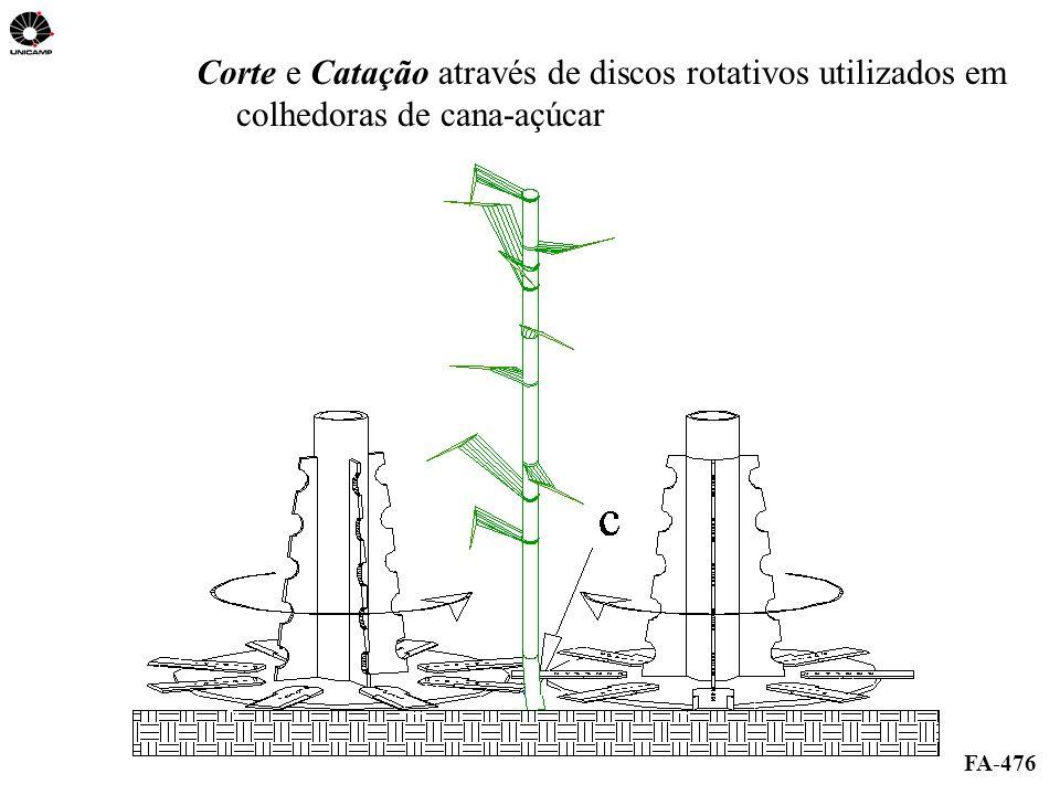 Corte e Catação através de discos rotativos utilizados em colhedoras de cana-açúcar