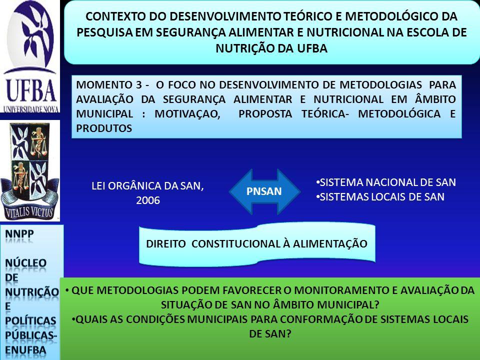 DIREITO CONSTITUCIONAL À ALIMENTAÇÃO