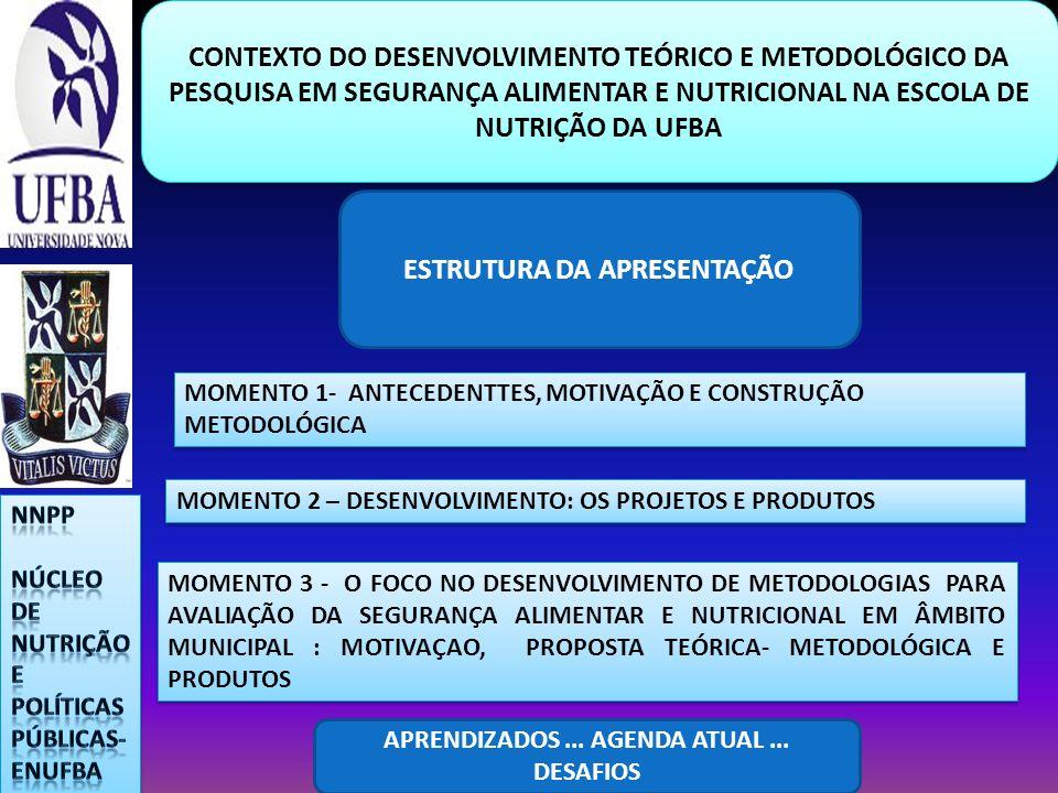 ESTRUTURA DA APRESENTAÇÃO APRENDIZADOS ... AGENDA ATUAL ... DESAFIOS