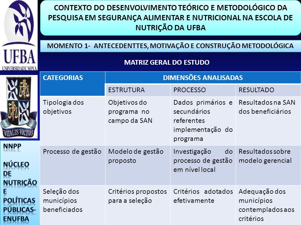 MOMENTO 1- ANTECEDENTTES, MOTIVAÇÃO E CONSTRUÇÃO METODOLÓGICA