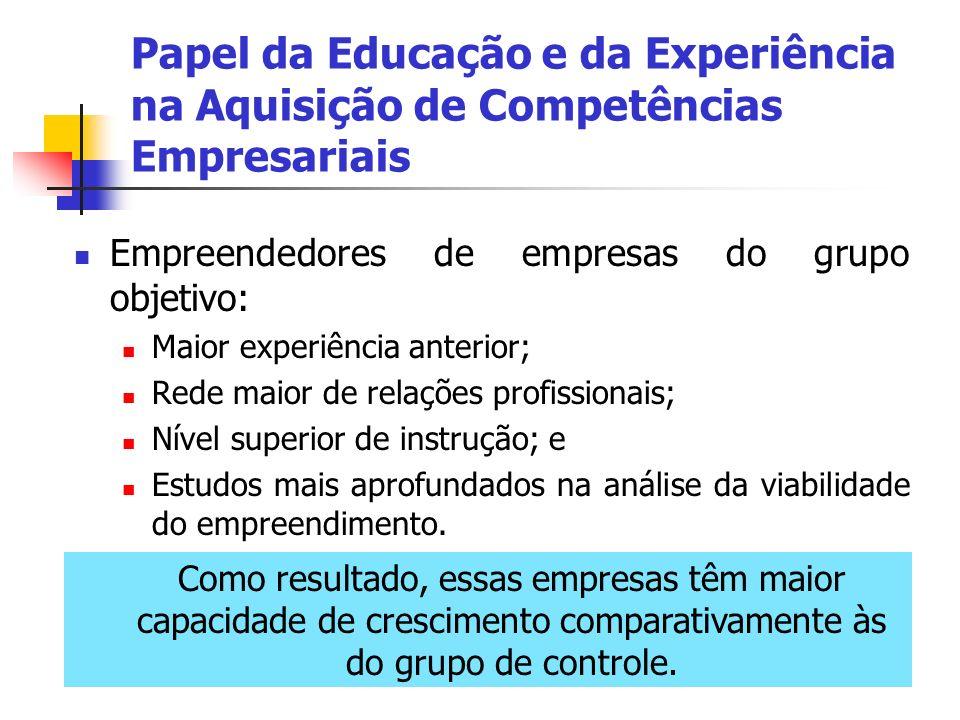 Papel da Educação e da Experiência na Aquisição de Competências Empresariais