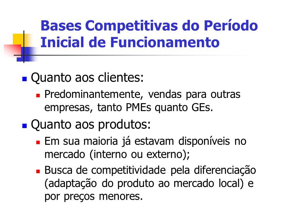 Bases Competitivas do Período Inicial de Funcionamento
