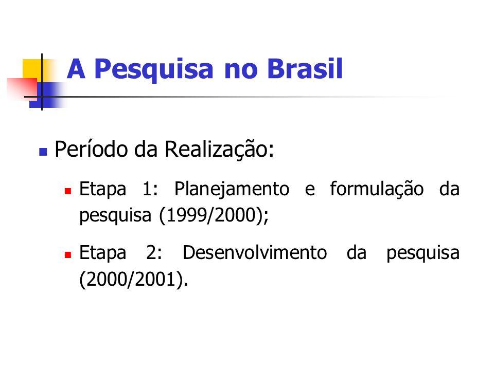 A Pesquisa no Brasil Período da Realização: