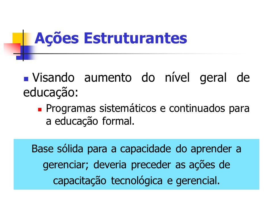 Ações Estruturantes Visando aumento do nível geral de educação: