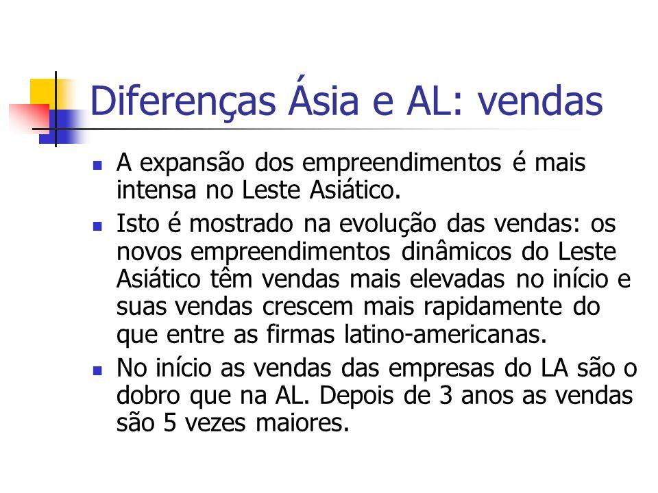 Diferenças Ásia e AL: vendas