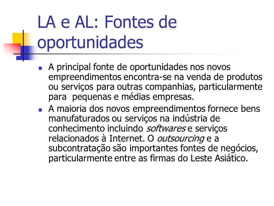 LA e AL: Fontes de oportunidades