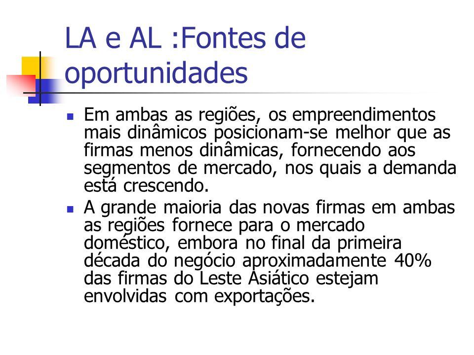 LA e AL :Fontes de oportunidades