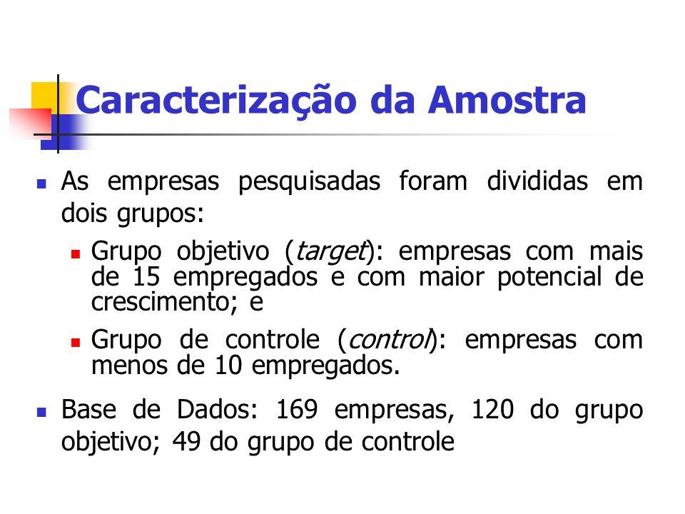 Caracterização da Amostra