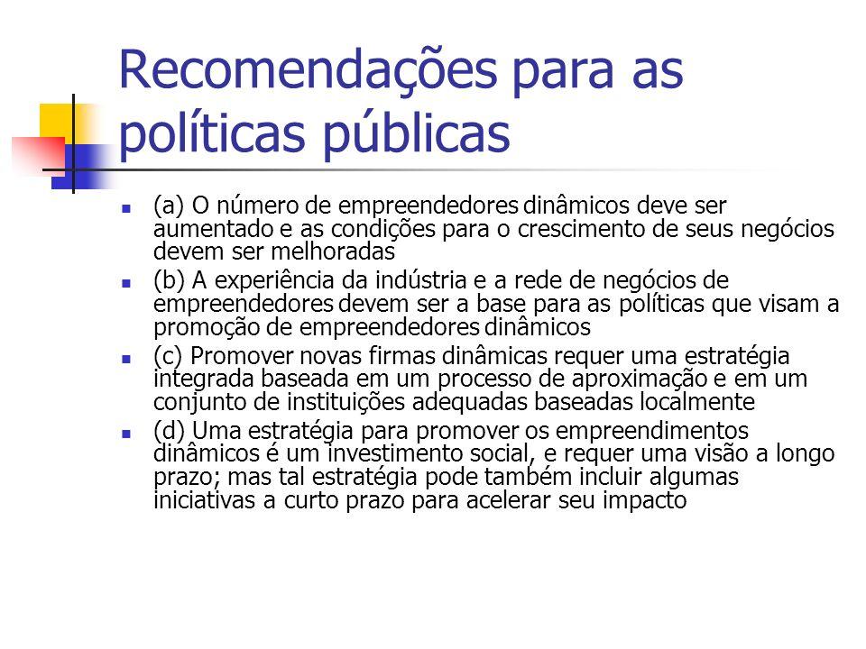 Recomendações para as políticas públicas