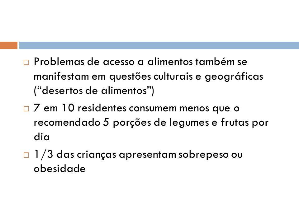 Problemas de acesso a alimentos também se manifestam em questões culturais e geográficas ( desertos de alimentos )