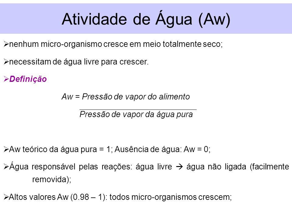 Atividade de Água (Aw) nenhum micro-organismo cresce em meio totalmente seco; necessitam de água livre para crescer.