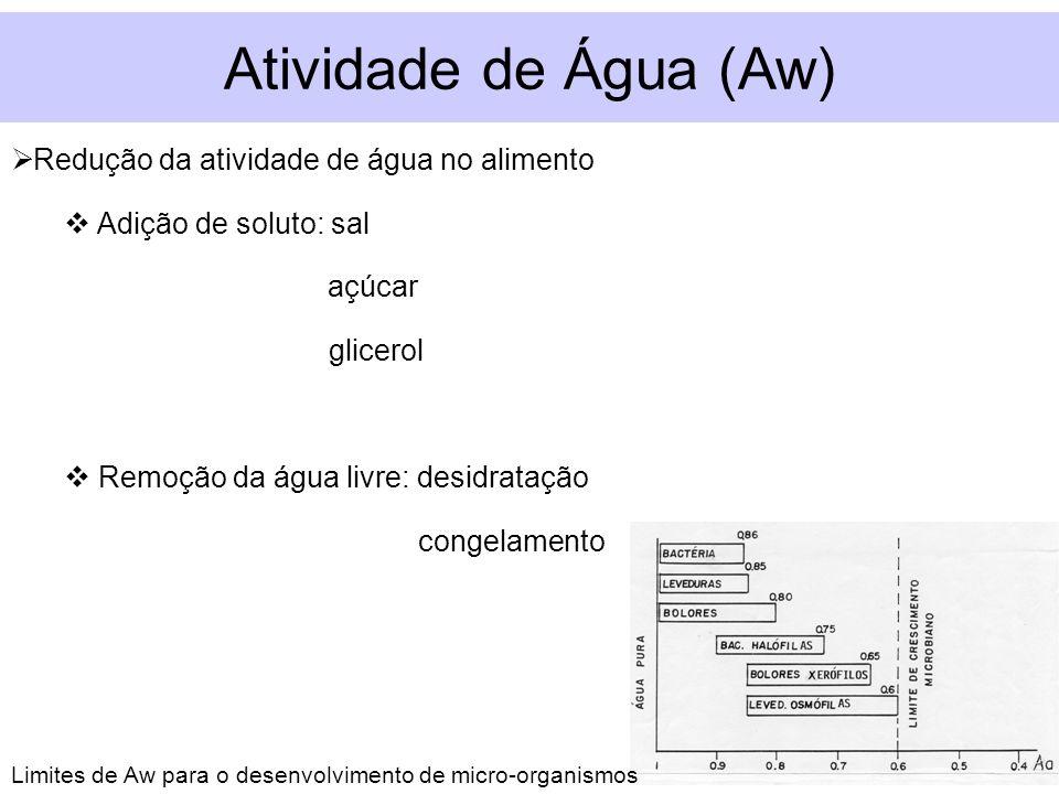 Atividade de Água (Aw) Redução da atividade de água no alimento