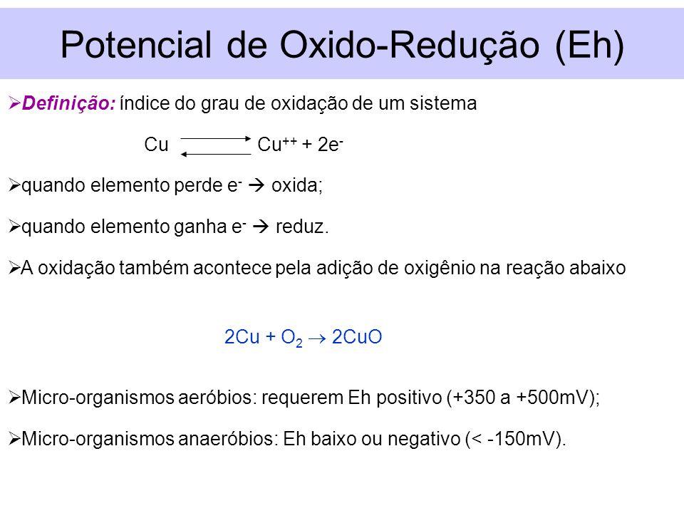 Potencial de Oxido-Redução (Eh)