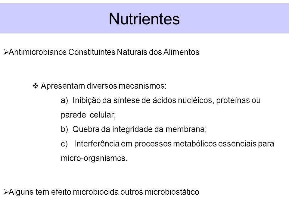 Nutrientes Antimicrobianos Constituintes Naturais dos Alimentos
