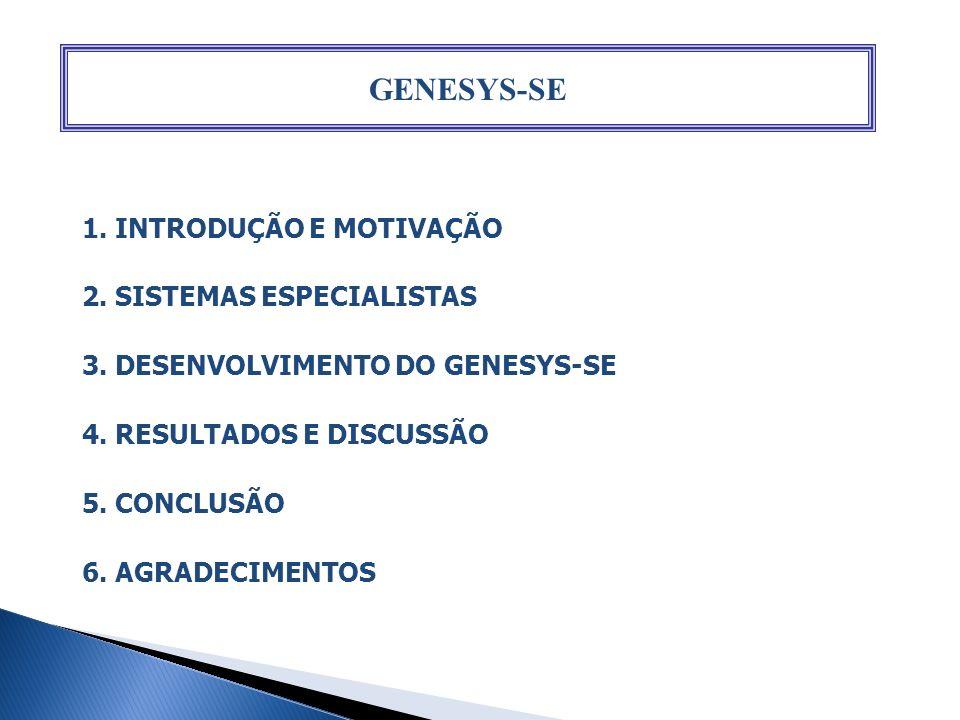 GENESYS-SE 1. INTRODUÇÃO E MOTIVAÇÃO 2. SISTEMAS ESPECIALISTAS