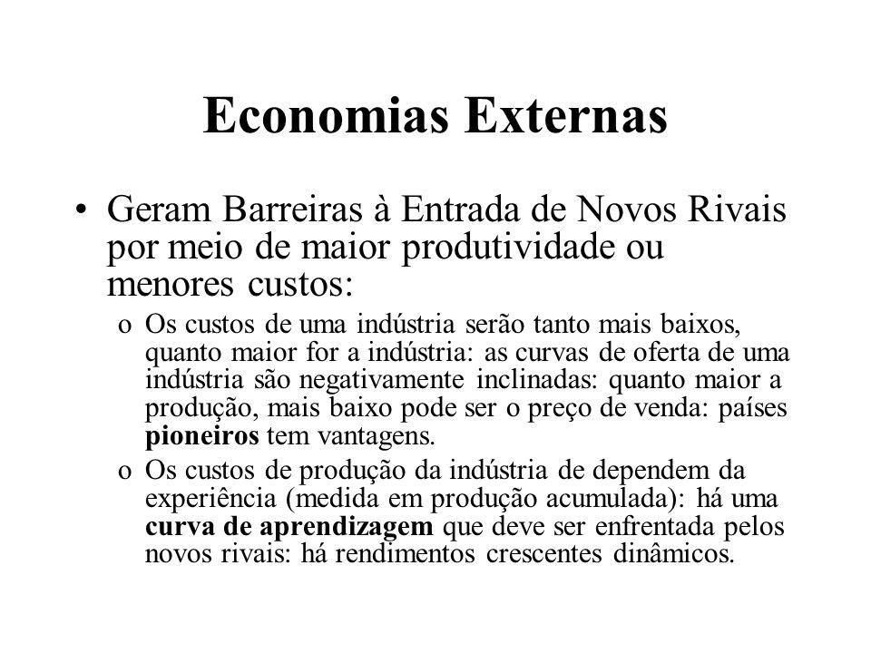 Economias Externas Geram Barreiras à Entrada de Novos Rivais por meio de maior produtividade ou menores custos: