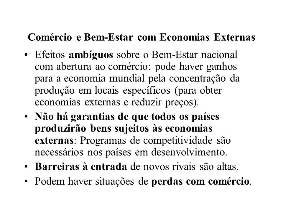 Comércio e Bem-Estar com Economias Externas