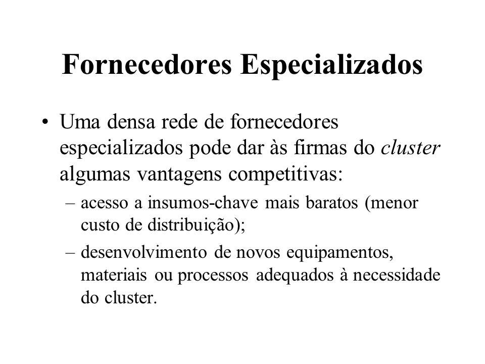 Fornecedores Especializados
