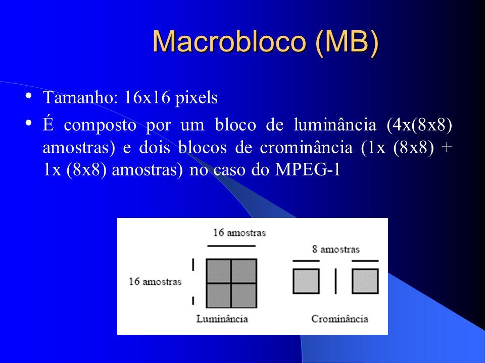 Macrobloco (MB) Tamanho: 16x16 pixels