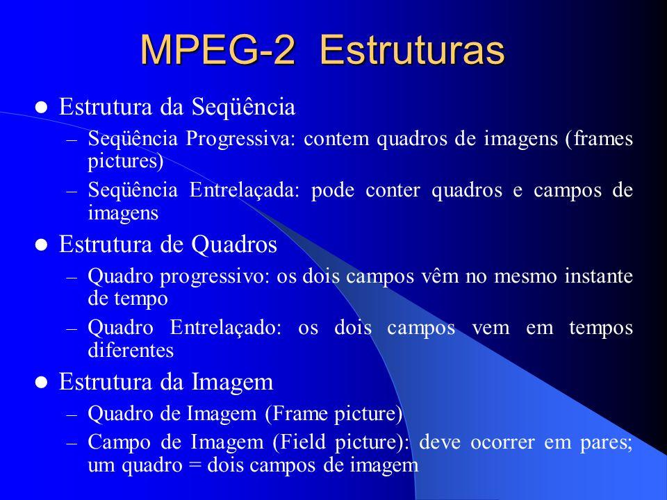 MPEG-2 Estruturas Estrutura da Seqüência Estrutura de Quadros