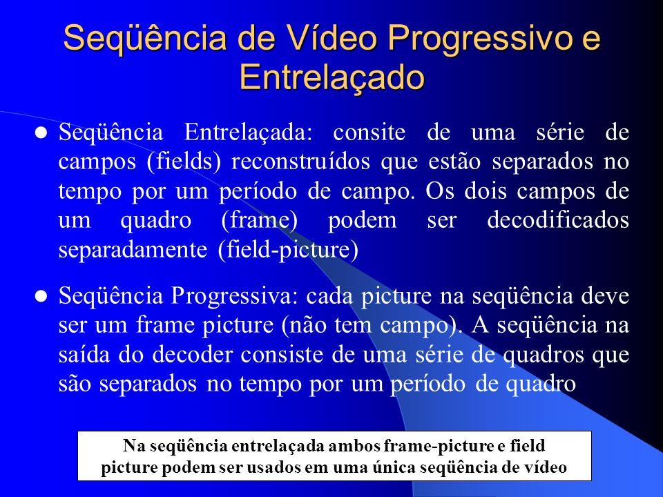 Seqüência de Vídeo Progressivo e Entrelaçado