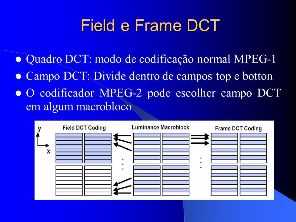 Field e Frame DCT Quadro DCT: modo de codificação normal MPEG-1