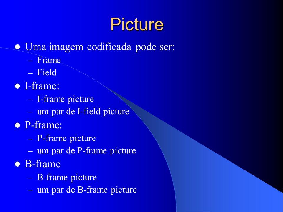 Picture Uma imagem codificada pode ser: I-frame: P-frame: B-frame