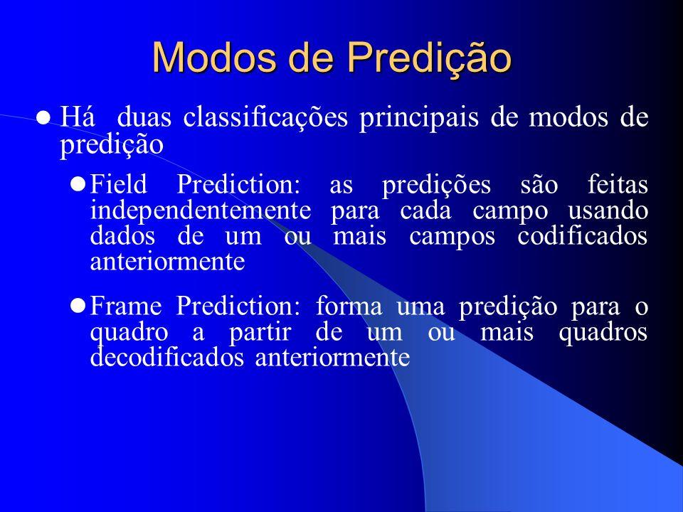 Modos de Predição Há duas classificações principais de modos de predição.