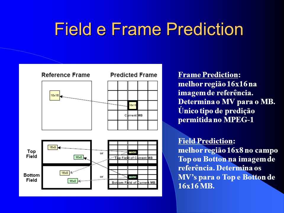 Field e Frame Prediction