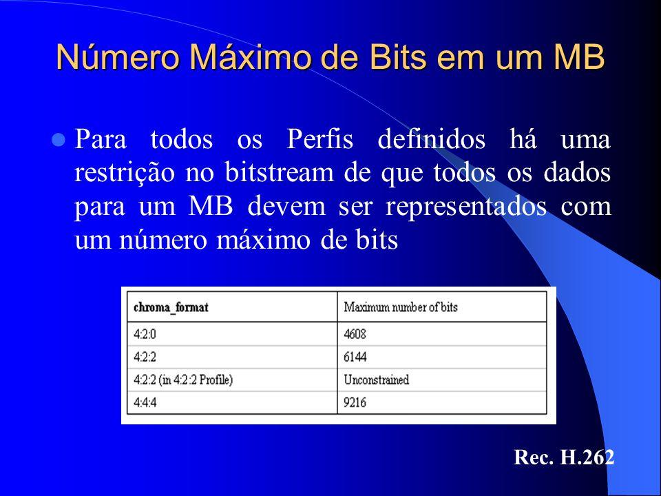 Número Máximo de Bits em um MB