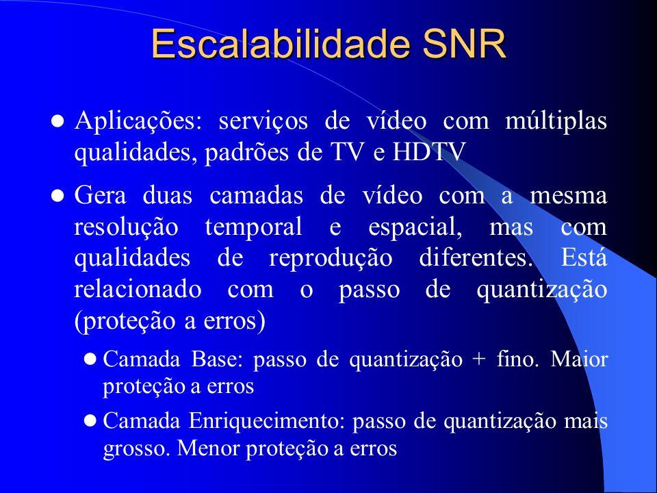 Escalabilidade SNR Aplicações: serviços de vídeo com múltiplas qualidades, padrões de TV e HDTV.