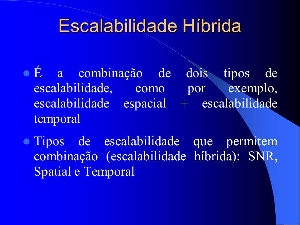 Escalabilidade Híbrida