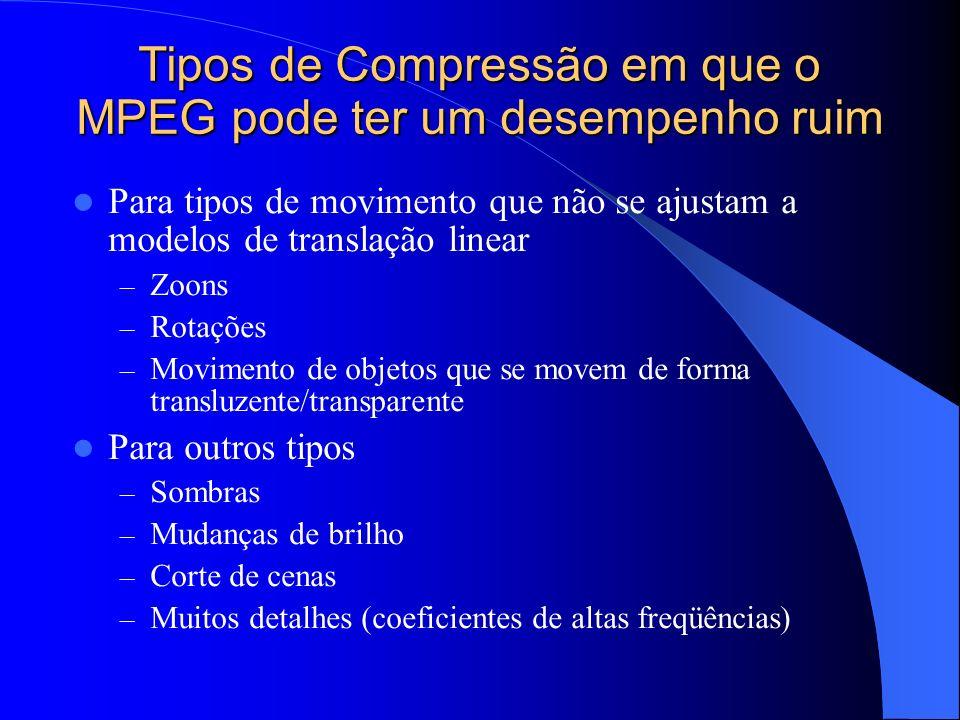 Tipos de Compressão em que o MPEG pode ter um desempenho ruim