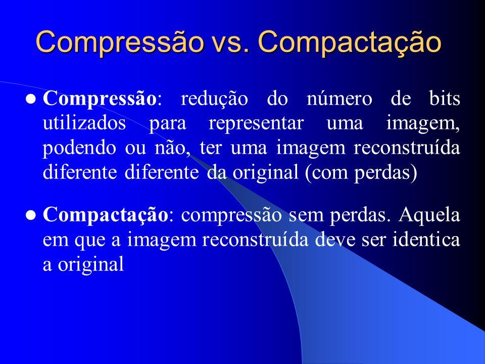 Compressão vs. Compactação