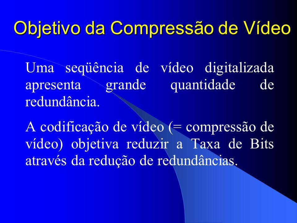 Objetivo da Compressão de Vídeo