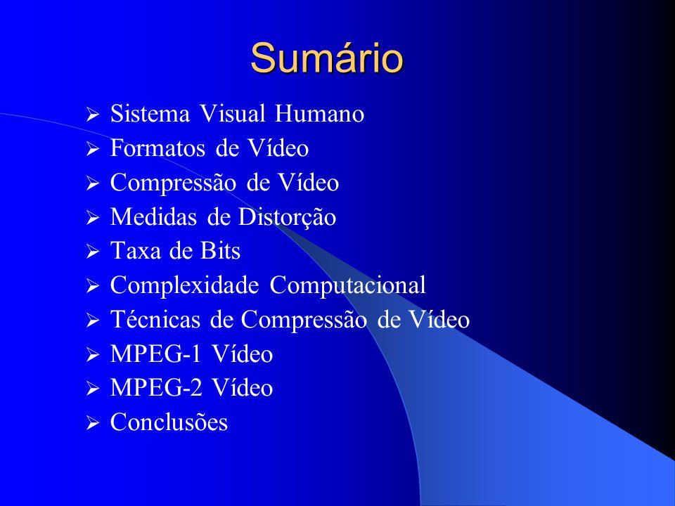 Sumário Sistema Visual Humano Formatos de Vídeo Compressão de Vídeo